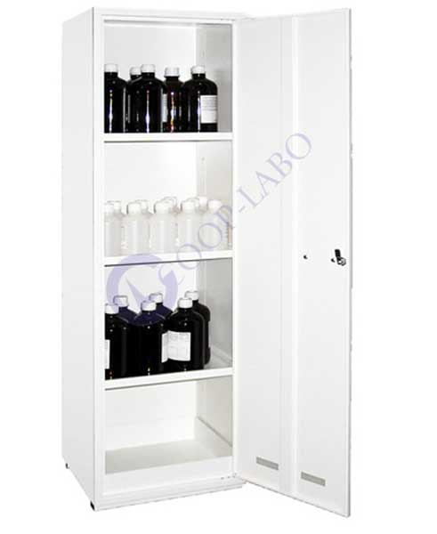 ARMOIRE SURETE MULTIRISQUES S14